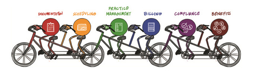 Physical Therapy Practice Management EMR